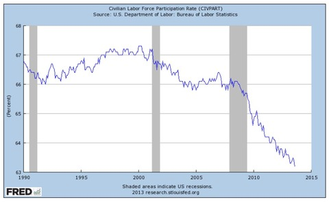 Business__Labor_Participation_Rate.jpg