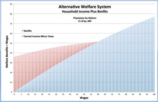 Alternative_Welfare_System.jpg